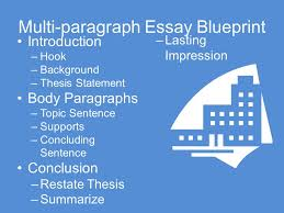 english how to write a good essay ppt  multi paragraph essay blueprint