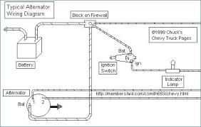 1995 chevy truck alternator diagram ~ wiring diagram portal ~ \u2022 Two Wire Alternator Wiring Diagram at 1990 Chevy Ck1500 Alternator Wiring Diagram