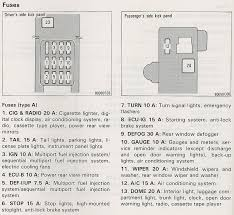 1997 corolla fuse diagram 1997 wiring diagrams online