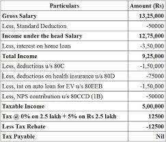ine tax slab 2020 21 old tax regime