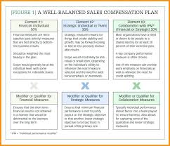 Sales Commissions Template Template Sales Commission Plan Template Excel To Structure