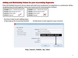 Oracle Financials R12 Gl Step 1 Chart Of Accounts