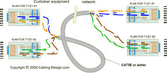 splitting a cat5e (or better) cable between two t1 or e1 circuits rj45 connection diagram at Cat5e Straight Through Wiring Diagram
