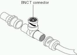 lesson 1 network cabling figure 2 8 bnc t connector