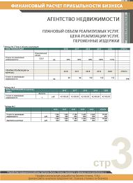Отчет по практике агентство недвижимости Спортивный клуб ДАРВИН Тема работы Отчт по практике в агентстве недвижимости Отчет по практике в туристическом агентстве 11 кб