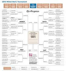 Ncaa Tournament Bracket Scores Ncaa Tournament 2013 The Mens Basketball Bracket Updated After The
