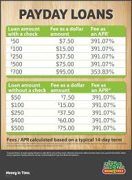 Easy Money Loan Chart What Do You Need To Get A Payday Loan Paydayloans Payday