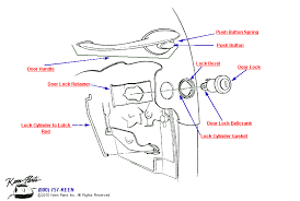 outside door handle lock diagram for a c1 corvette