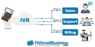 What Is Ivr Definition Cost Features Providers