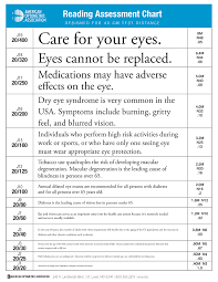 Reading Chart Optometry Viewproduct