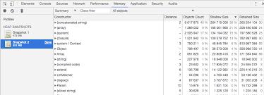 AngularJS Karma Unit-Tests Memory Leak - Stack Overflow