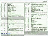 1998 ford ka fusebox electrical (ka mk1) talkford