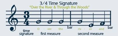 read sheet music how to read sheet music step by step instructions