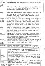 Up Assistant Teacher Syllabus 2019 In Hindi Pdf Subject Wise Exam