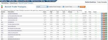 Binary Options Weekly The Best Binary Options Trading