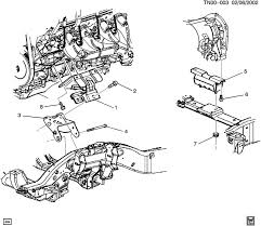 1991 lincoln continental wiring diagram schematic not lossing 2006 hummer h3 repair manual pdf imageresizertool com 1985 lincoln continental wiring diagram 1999 lincoln continental wiring diagram