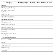 Monthly And Yearly Budget Template Free Monthly Household Budget Template Form Yearly Opusv Co