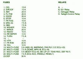 2002 4runner Fuse Box Diagram 4th Gen 4Runner Fuse Box