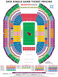 University Phoenix Stadium Online Charts Collection