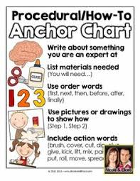 Copy Of Copy Of Procedural Text Lessons Tes Teach