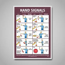 Poster Hand Signals