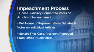 Villanova University Professor Explains Impeachment Process, Next Steps  Following Inquiry Into President Trump – CBS Philly