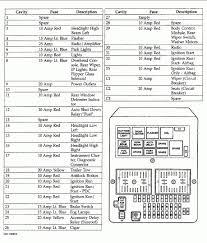 1986 jeep cherokee fuse box diagram 98 jeep cherokee fuse diagram 1999 jeep cherokee fuse box diagram at Jeep Cherokee Fuse Box Layout