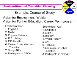Student-Directed Transition Planning 0. 1 Course Of Study. - Ppt ...
