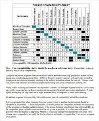 Grease Thickener Compatibility Chart Compatibility Chart 7 Examples In Word Pdf