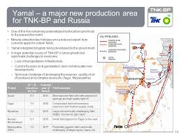 tnk bp investor presentation ppt  15 potential