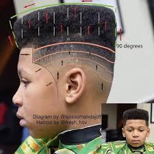 Pin On Black Haircuts And Beards