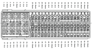 2013 vw touareg fuse diagram golf gti box volkswagen passat location full size of 2013 volkswagen beetle fuse diagram cc box layout vw golf tdi basic wiring