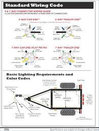 wiring diagram for a 7 way trailer plug kanvamath org 7-Wire Trailer Wiring Diagram with Brakes fortable 4 pin trailer light wiring diagram s wiring