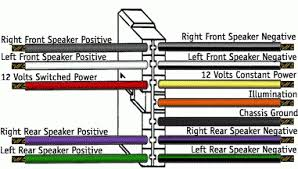 wiring diagram for chevy truck radio the wiring 2004 chevy silverado radio wiring diagram diagrams