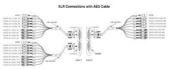 wiring xlr connectors diagram wiring xlr connectors diagram XLR Jack Wiring wiring xlr connectors diagram