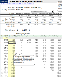 Pay Off Debt Spreadsheet The Debt Snowball Saved My Marriage Spreadsheet Tell All