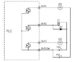 plc output types plc digital output modules plc hardware plc transistor output wiring