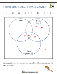 Venn Diagram Problems And Solutions Pdf Venn Diagram Worksheet 4th Grade