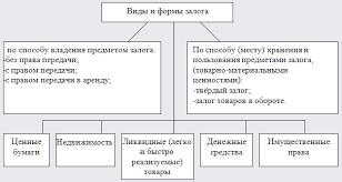 Реферат Организация и этапы кредитного процесса в коммерческом  Организация и этапы кредитного процесса в коммерческом банке