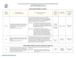 Work Summary Report Template New It Audit Plan Template Sample