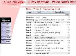 1200 Calorie Diet Chart 1200 Calorie Diet Plan Sample Menus Results Weight Loss