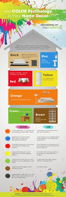 Colour Psychology In The Home