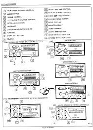 gm stereo wiring diagram on gm images free download wiring diagrams 2007 Saturn Ion Radio Wiring Diagram gm stereo wiring diagram 1 gm wiring harness color codes delco radio wiring harness diagram 2007 saturn ion stereo wiring diagram