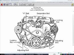 1994 dodge spirit drive belt diagram other category problem 1994 there are 3 v6 engines used in this model 3 0 3 3 and 3 5 i posted them in that order