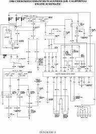 jeep tj wiring diagram dolgular com 2002 jeep wrangler stereo wiring harness at 2000 Jeep Wrangler Radio Wiring Diagram