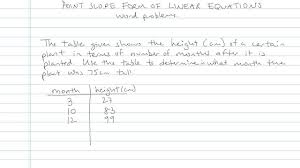 point slope form of linear equations