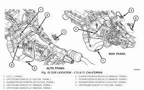 2002 dodge ram 1500 blower motor wiring diagram fresh fuse box 2002 dodge ram fuse box location 2002 dodge ram 1500 blower motor wiring diagram elegant nice 2002 dodge dakota wiring diagram contemporary