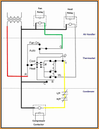 3 phase contactor wiring diagram start stop zookastar com 3 phase contactor wiring diagram start stop book of elegant 3 phase contactor wiring diagram start
