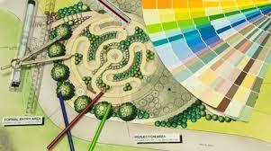 Small Picture Diploma Classroom Courses Garden Design Academy of Ireland