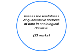 Sociological Research Assess The Usefulness Of Quantitative Sources Of Data In